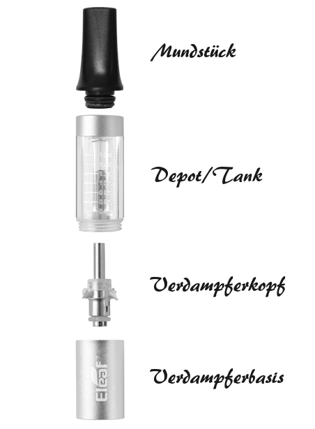 BCC_Clearomizer_in_Einzelteilen